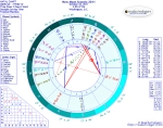 Chart for New Moon in Scorpio