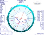 Chart for Full Moon in Cancer