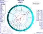 Chart for Full Moon in Virgo