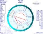 Lunar Eclipse in Sagittarius