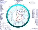 Chart for Full Moon in Capricorn