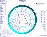Chart for New Moon in Cancer